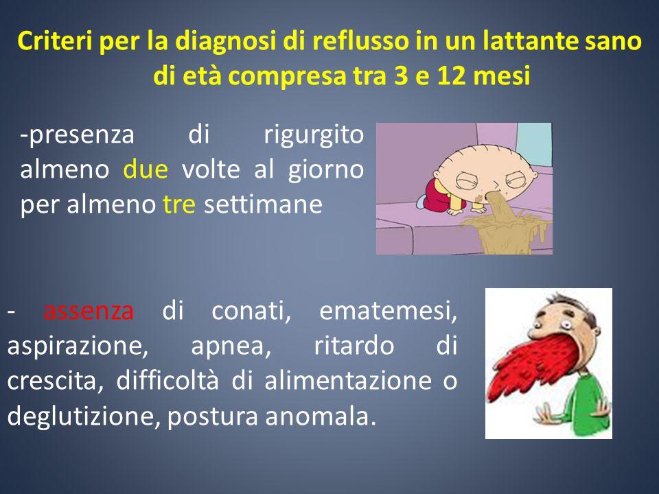 Criteri per la diagnosi di reflusso in un lattante sano di età compresa tra 3 e 12 mesi - assenza di conati, ematemesi, aspirazione, apnea, ritardo di