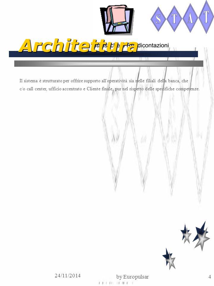 24/11/2014 by Europulsar4 Architettura Il sistema è strutturato per offrire supporto all operatività sia nelle filiali della banca, che c/o call center, ufficio accentrato e Cliente finale, pur nel rispetto delle specifiche competenze.