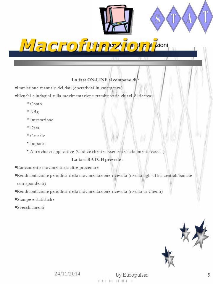 24/11/2014 by Europulsar5 Macrofunzioni La fase ON-LINE si compone di :  Immissione manuale dei dati (operatività in emergenza)  Elenchi e indagini sulla movimentazione tramite varie chiavi di ricerca: * Conto * Ndg * Intestazione * Data * Causale * Importo * Altre chiavi applicative (Codice cliente, Esercente/stabilimento/cassa..) La fase BATCH prevede :  Caricamento movimenti da altre procedure  Rendicontazione periodica della movimentazione ricevuta (rivolta agli uffici centrali/banche corrispondenti)  Rendicontazione periodica della movimentazione ricevuta (rivolta ai Clienti)  Stampe e statistiche  Svecchiamenti