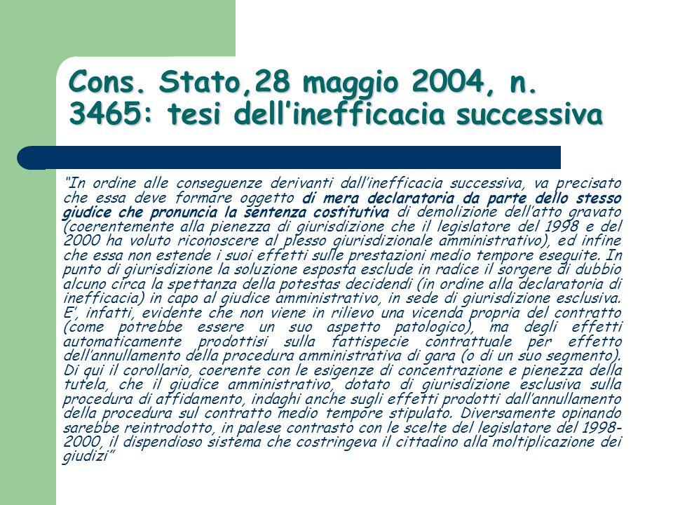 """Cons. Stato,28 maggio 2004, n. 3465: tesi dell'inefficacia successiva """"In ordine alle conseguenze derivanti dall'inefficacia successiva, va precisato"""