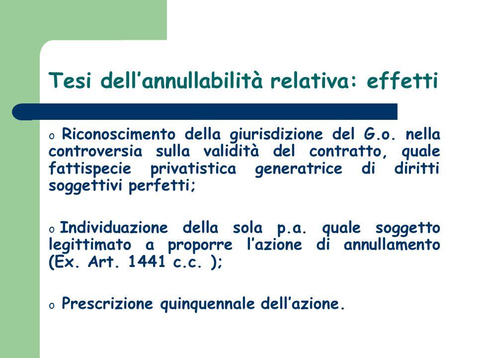Tesi dell'annullabilità relativa: effetti o Riconoscimento della giurisdizione del G.o. nella controversia sulla validità del contratto, quale fattisp