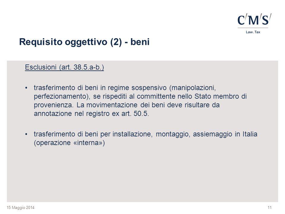15 Maggio 2014 Requisito oggettivo (2) - beni Esclusioni (art. 38.5.a-b.) trasferimento di beni in regime sospensivo (manipolazioni, perfezionamento),