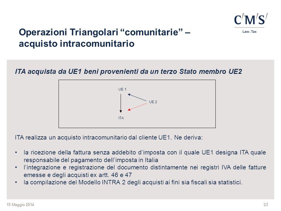 15 Maggio 2014 ITA realizza un acquisto intracomunitario dal cliente UE1. Ne deriva: la ricezione della fattura senza addebito d'imposta con il quale