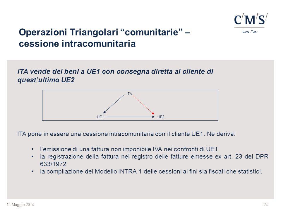 15 Maggio 2014 Operazioni Triangolari comunitarie – cessione intracomunitaria ITA vende dei beni a UE1 con consegna diretta al cliente di quest'ultimo UE2 ITA pone in essere una cessione intracomunitaria con il cliente UE1.