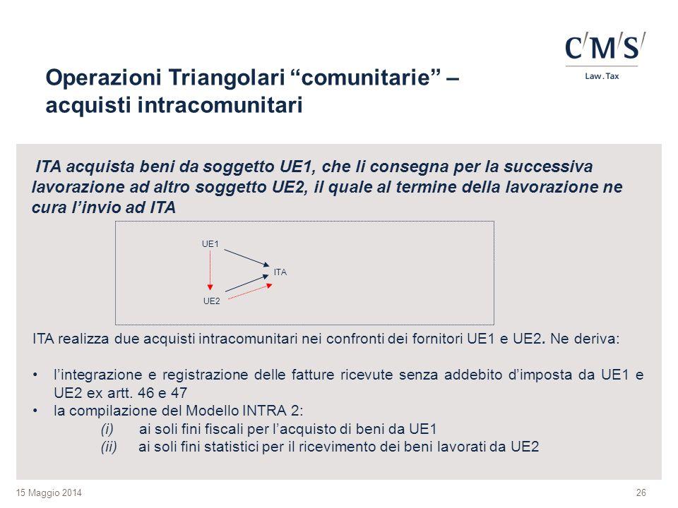 15 Maggio 2014 ITA acquista beni da soggetto UE1, che li consegna per la successiva lavorazione ad altro soggetto UE2, il quale al termine della lavor