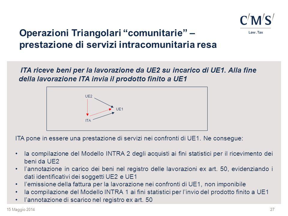 15 Maggio 2014 ITA riceve beni per la lavorazione da UE2 su incarico di UE1. Alla fine della lavorazione ITA invia il prodotto finito a UE1 ITA pone i