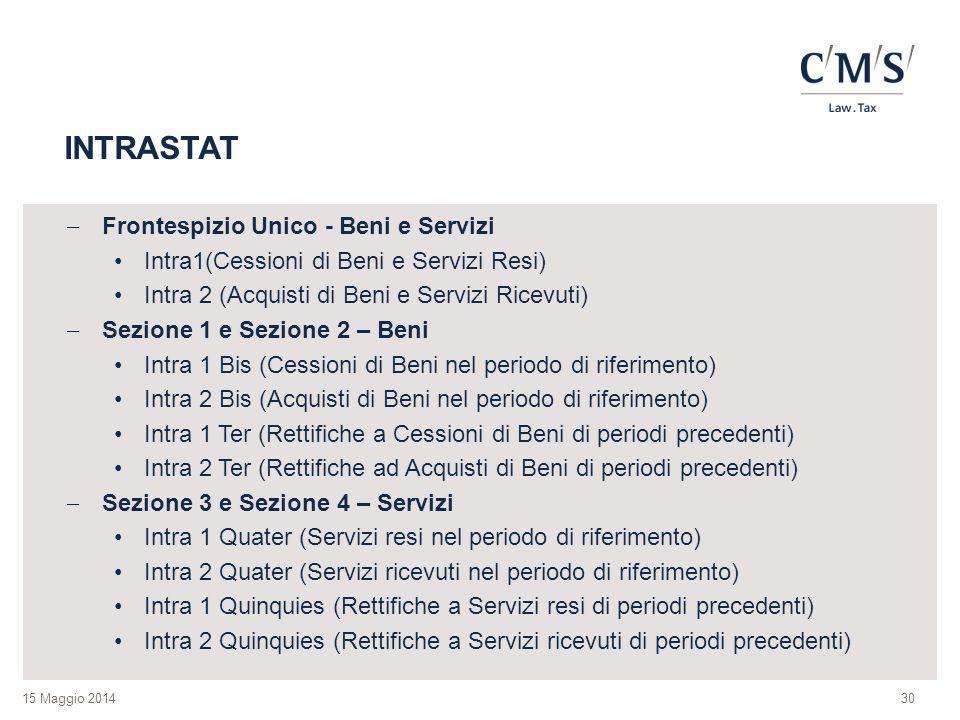 15 Maggio 2014 INTRASTAT  Frontespizio Unico - Beni e Servizi Intra1(Cessioni di Beni e Servizi Resi) Intra 2 (Acquisti di Beni e Servizi Ricevuti) 
