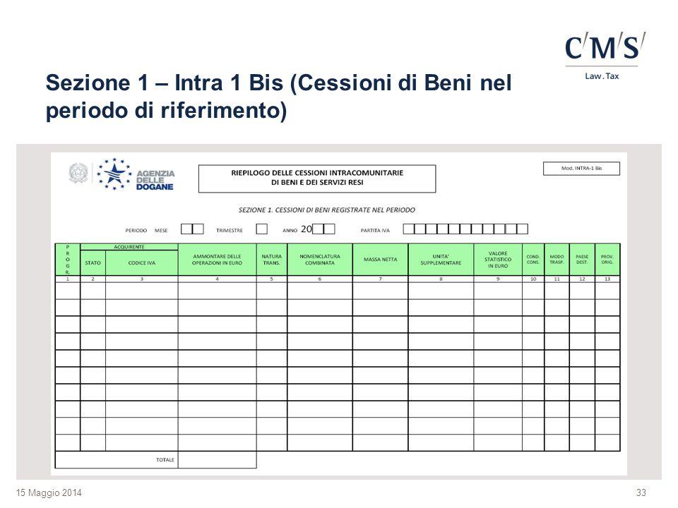 15 Maggio 2014 Sezione 1 – Intra 1 Bis (Cessioni di Beni nel periodo di riferimento) 33