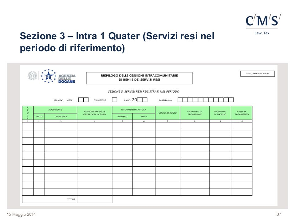 15 Maggio 2014 Sezione 3 – Intra 1 Quater (Servizi resi nel periodo di riferimento) 37