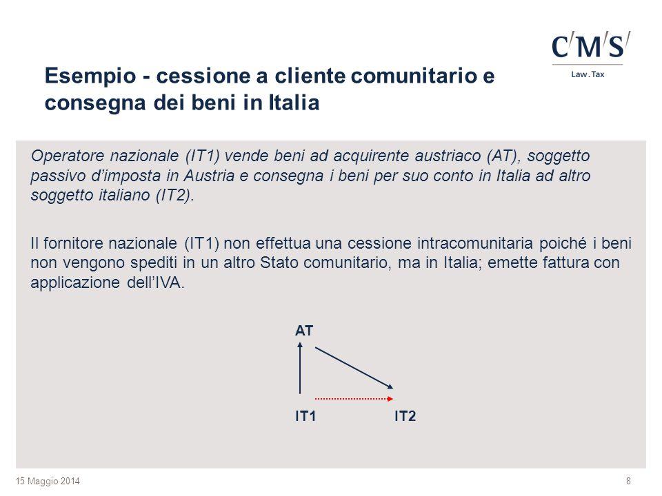 15 Maggio 2014 Esempio - cessione a cliente comunitario e consegna dei beni in Italia Operatore nazionale (IT1) vende beni ad acquirente austriaco (AT