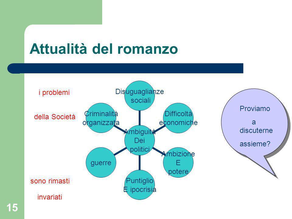 14 Le Tematiche : VIII cap. (I P.S.) ingiustizia sopraffazione violenza Emigrazione Don Rodrigo IbraviIbravi Renzo, Lucia d.Abbondio vigliaccheriavigl