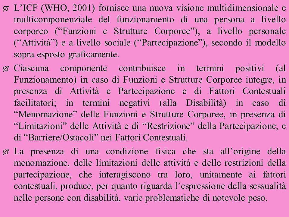 """ L'ICF (WHO, 2001) fornisce una nuova visione multidimensionale e multicomponenziale del funzionamento di una persona a livello corporeo (""""Funzioni e"""