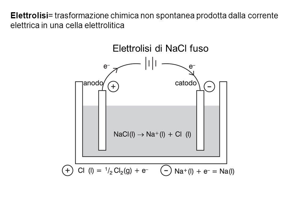 Elettrolisi di NaCl fuso Elettrolisi= trasformazione chimica non spontanea prodotta dalla corrente elettrica in una cella elettrolitica