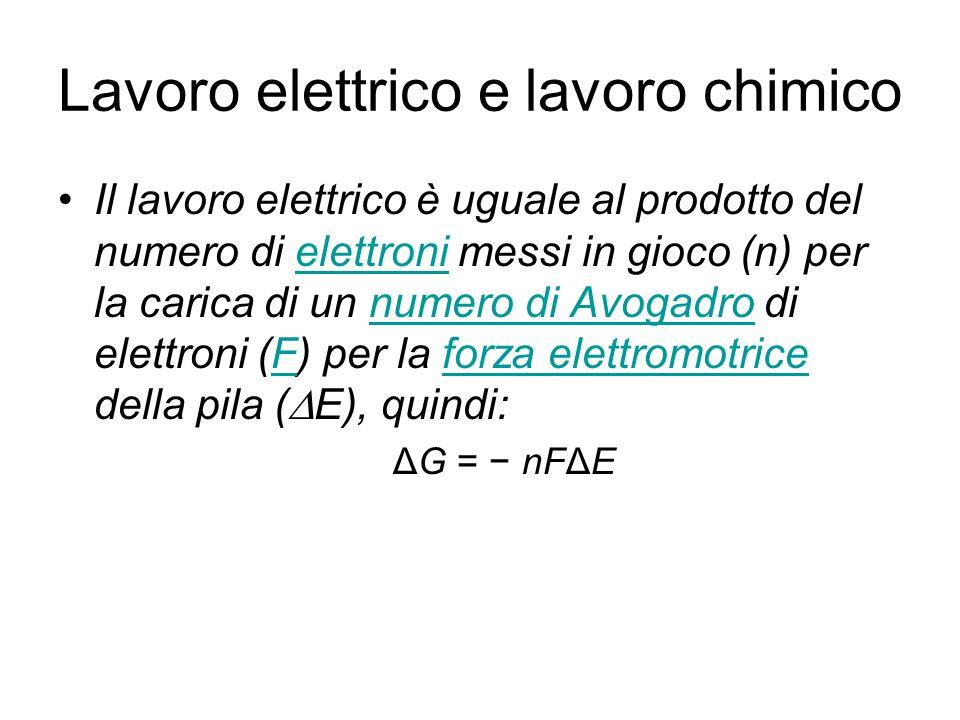 Lavoro elettrico e lavoro chimico Il lavoro elettrico è uguale al prodotto del numero di elettroni messi in gioco (n) per la carica di un numero di Avogadro di elettroni (F) per la forza elettromotrice della pila (  E), quindi:elettroninumero di AvogadroFforza elettromotrice ΔG = − nFΔE
