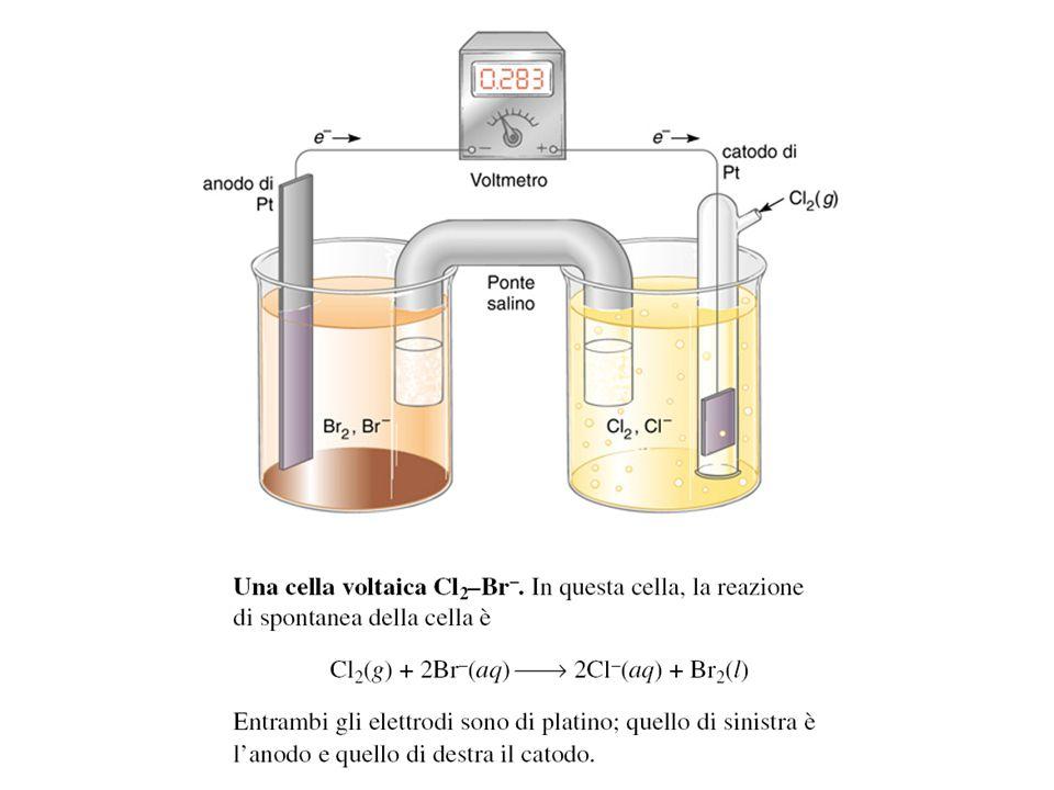 Altra cella voltaica