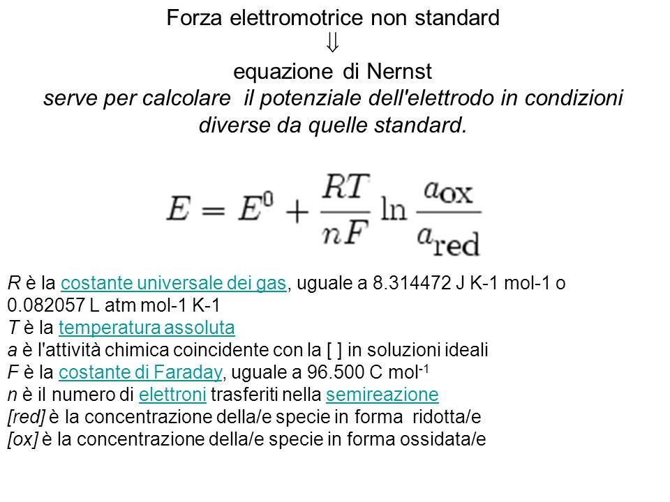 Forza elettromotrice non standard  equazione di Nernst serve per calcolare il potenziale dell elettrodo in condizioni diverse da quelle standard.
