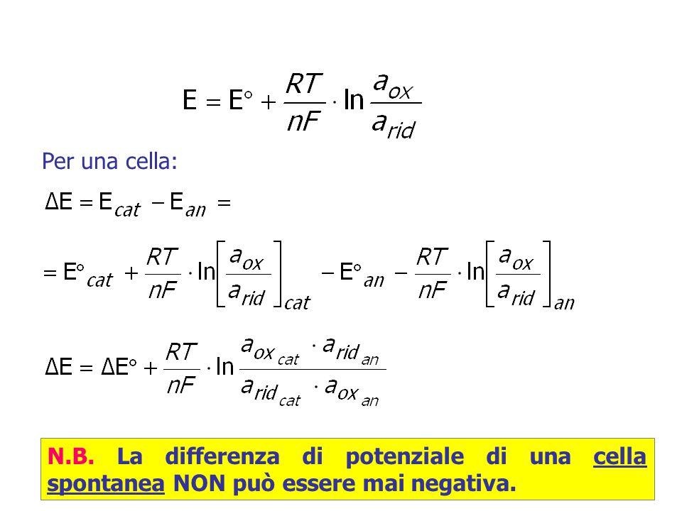 Per una cella: N.B. La differenza di potenziale di una cella spontanea NON può essere mai negativa.