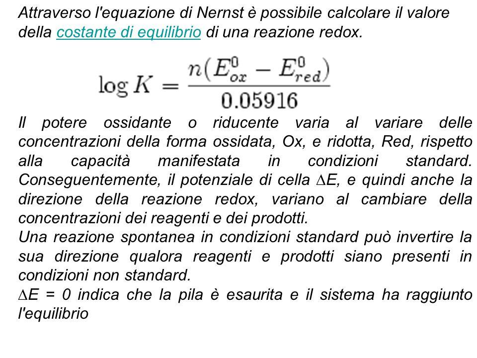 Attraverso l equazione di Nernst è possibile calcolare il valore della costante di equilibrio di una reazione redox.costante di equilibrio Il potere ossidante o riducente varia al variare delle concentrazioni della forma ossidata, Ox, e ridotta, Red, rispetto alla capacità manifestata in condizioni standard.