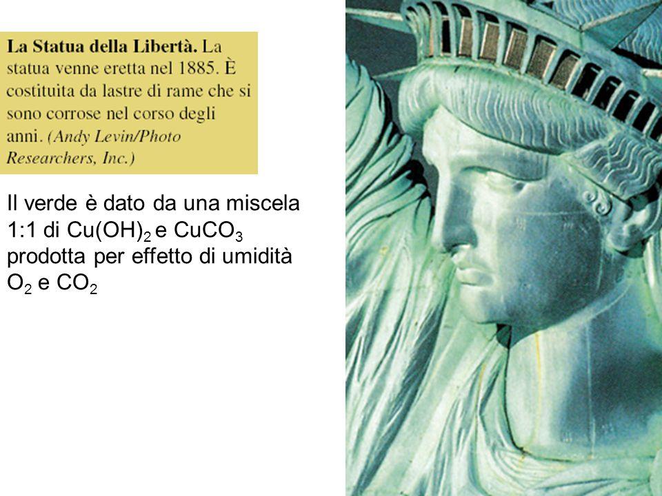 La Statua della Libertà Il verde è dato da una miscela 1:1 di Cu(OH) 2 e CuCO 3 prodotta per effetto di umidità O 2 e CO 2