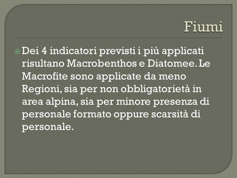  Dei 4 indicatori previsti i più applicati risultano Macrobenthos e Diatomee.
