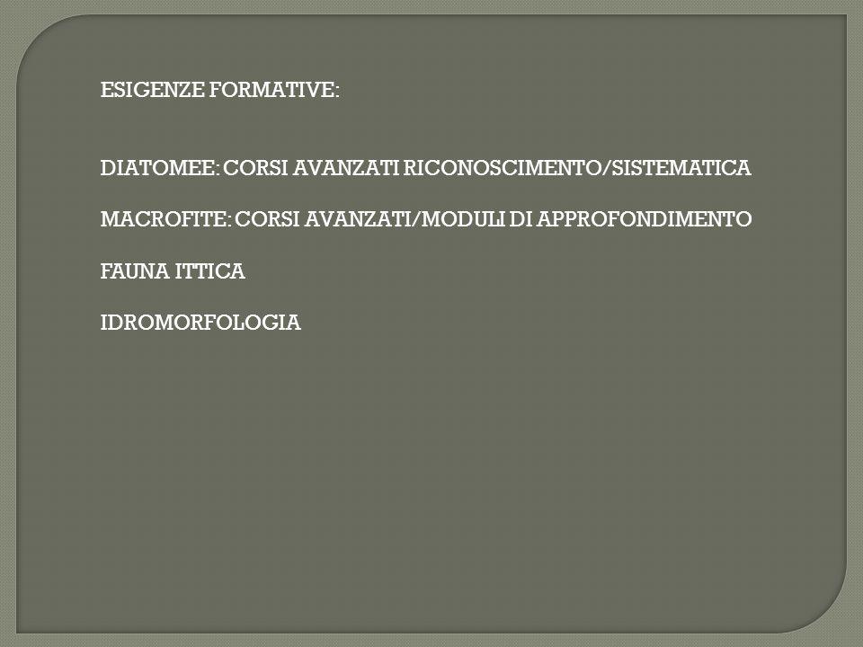 ESIGENZE FORMATIVE: DIATOMEE: CORSI AVANZATI RICONOSCIMENTO/SISTEMATICA MACROFITE: CORSI AVANZATI/MODULI DI APPROFONDIMENTO FAUNA ITTICA IDROMORFOLOGIA