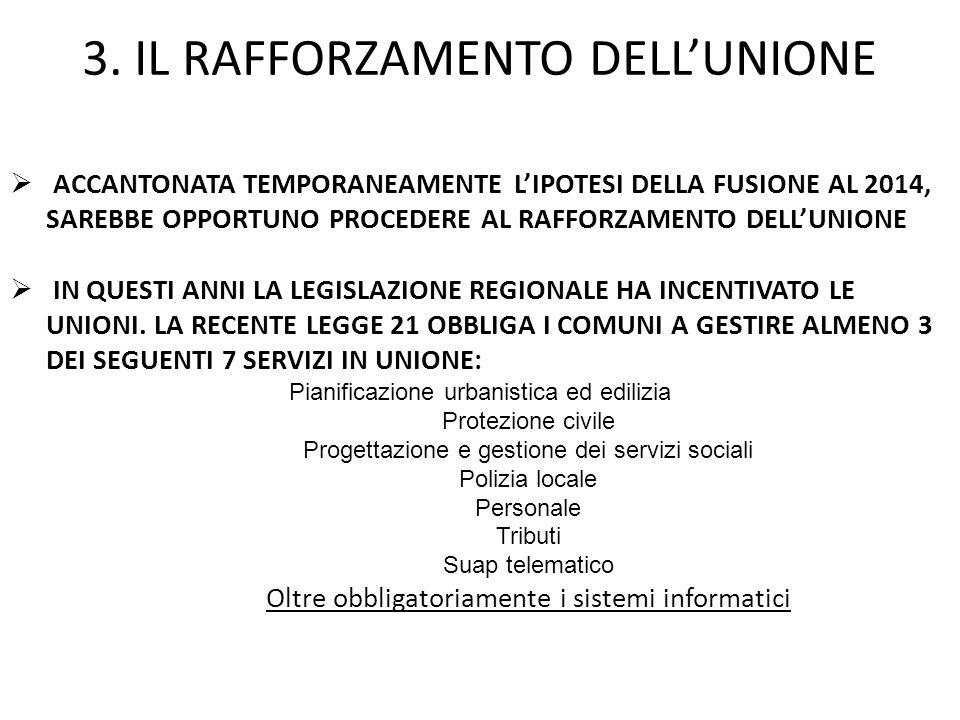 3. IL RAFFORZAMENTO DELL'UNIONE  ACCANTONATA TEMPORANEAMENTE L'IPOTESI DELLA FUSIONE AL 2014, SAREBBE OPPORTUNO PROCEDERE AL RAFFORZAMENTO DELL'UNION