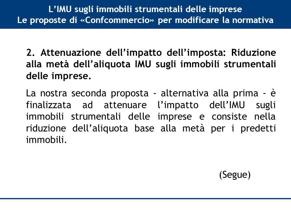 L'IMU sugli immobili strumentali delle imprese Le proposte di «Confcommercio» per modificare la normativa 2.