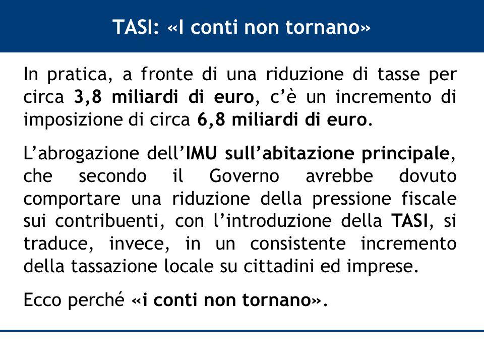 TASI: «I conti non tornano» In pratica, a fronte di una riduzione di tasse per circa 3,8 miliardi di euro, c'è un incremento di imposizione di circa 6,8 miliardi di euro.