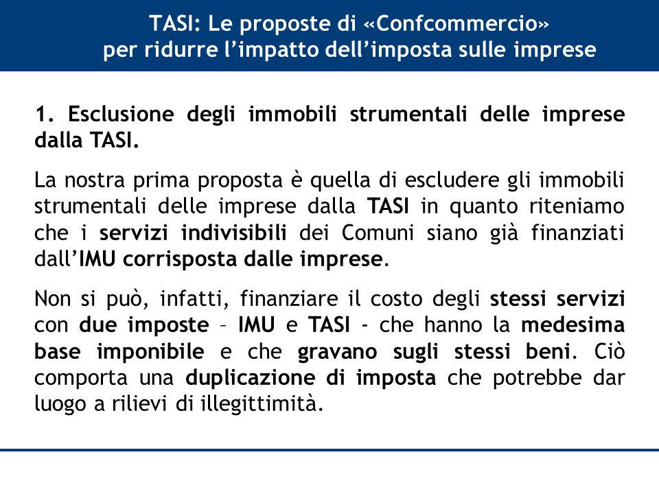 TASI: Le proposte di «Confcommercio» per ridurre l'impatto dell'imposta sulle imprese 1.