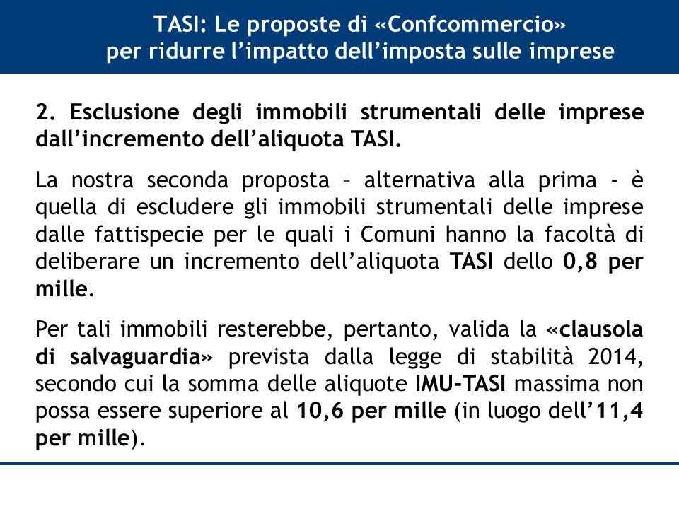 TASI: Le proposte di «Confcommercio» per ridurre l'impatto dell'imposta sulle imprese 2.