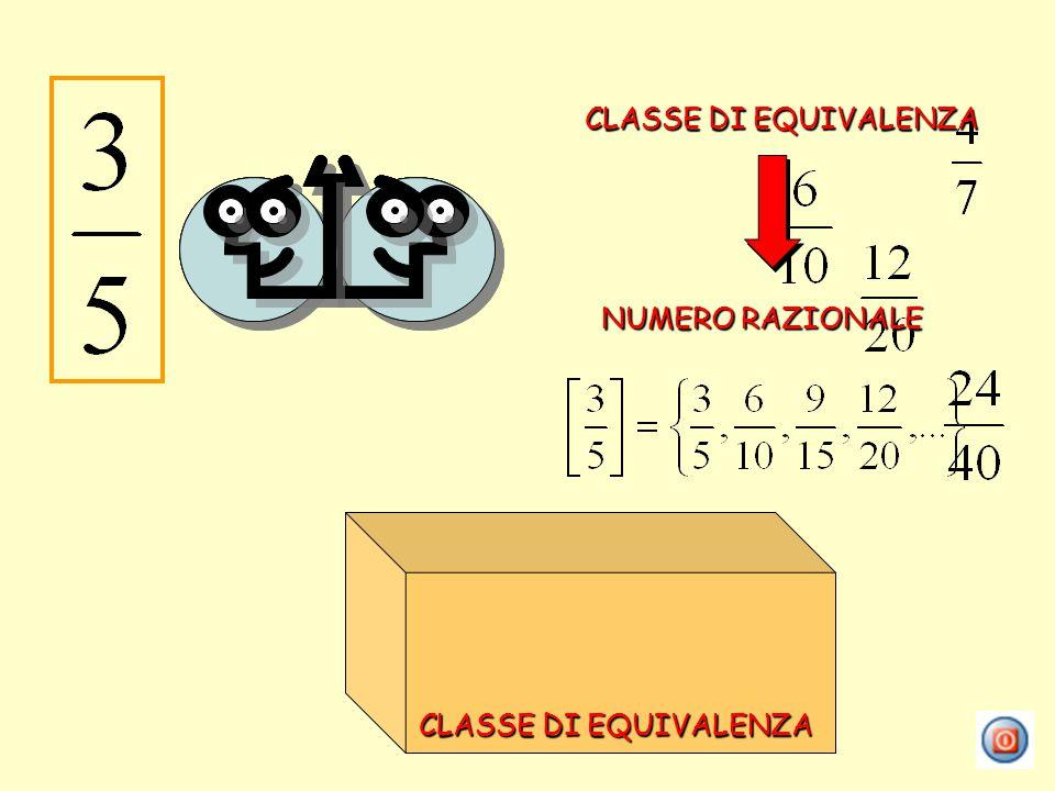 CLASSE DI EQUIVALENZA CLASSE DI EQUIVALENZA NUMERO RAZIONALE