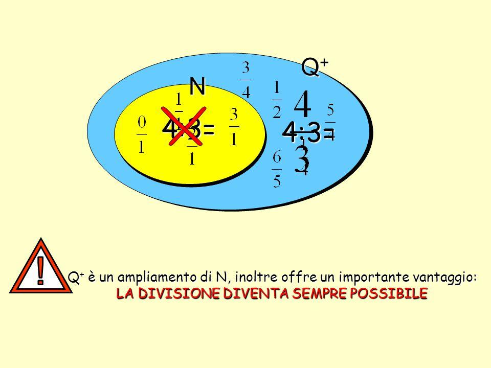 CASO PARTICOLARE: frazione reciproca o inversa..