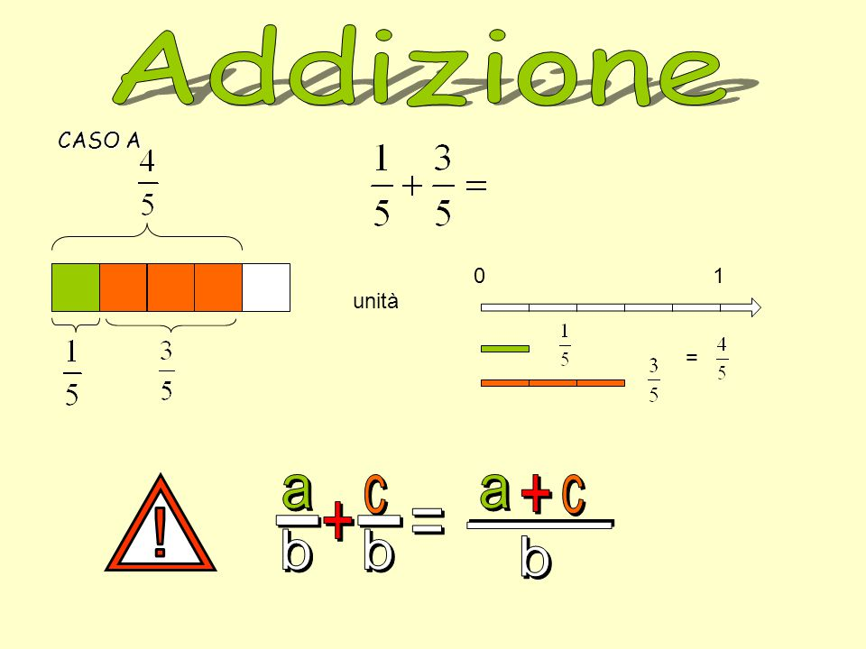 CASO B 1.Ridurre ai minimi termini; 2.Trasformare le frazioni in frazioni equivalenti a quelle date, ma con lo stesso denominatore (m.c.d.).