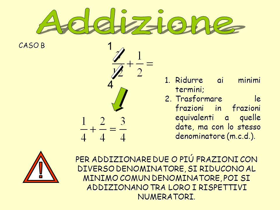 CASO B 1.Ridurre ai minimi termini; 2.Trasformare le frazioni in frazioni equivalenti a quelle date, ma con lo stesso denominatore (m.c.d.). PER ADDIZ
