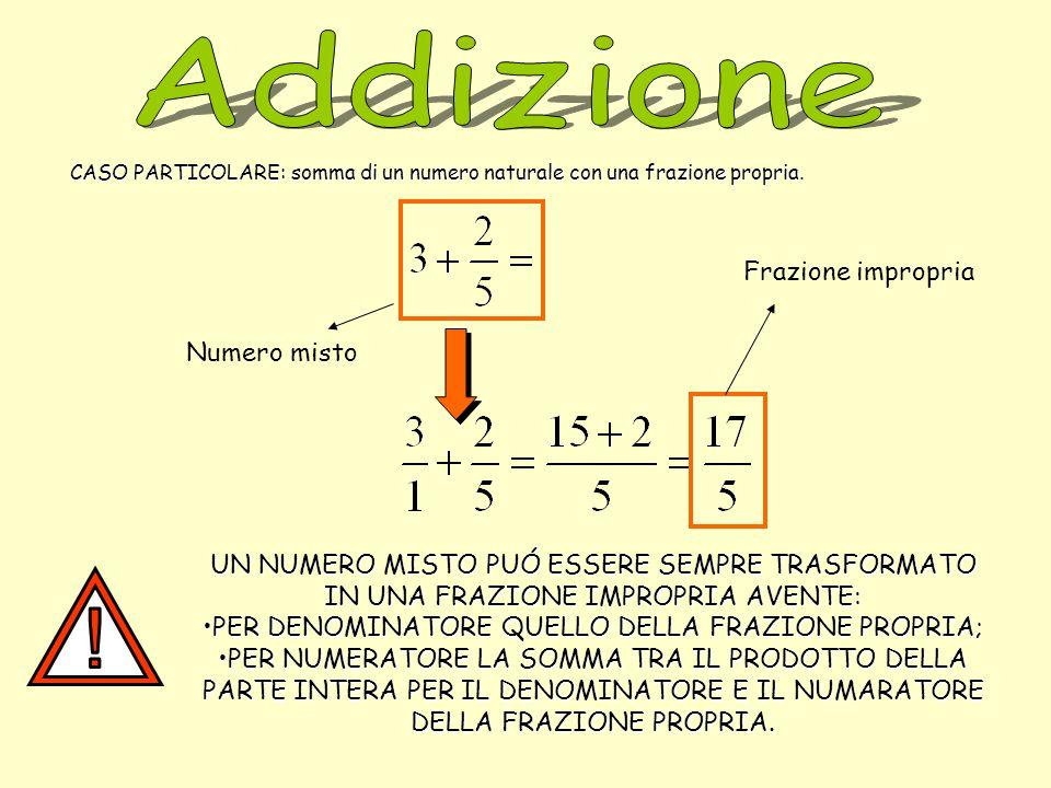 CASO PARTICOLARE: somma di un numero naturale con una frazione propria. Numero misto Frazione impropria UN NUMERO MISTO PUÓ ESSERE SEMPRE TRASFORMATO
