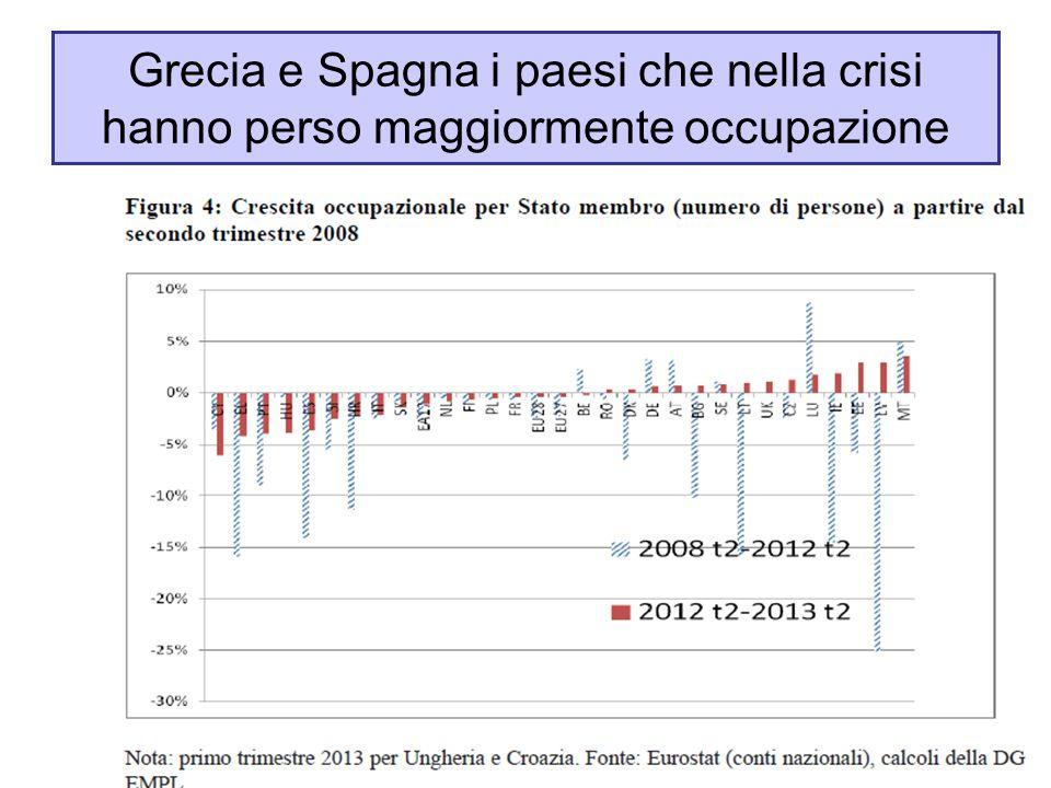 Grecia e Spagna i paesi che nella crisi hanno perso maggiormente occupazione