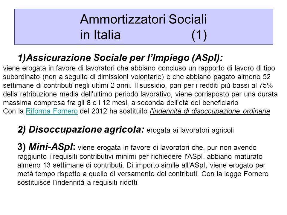 Ammortizzatori Sociali in Italia (1) 1)Assicurazione Sociale per l'Impiego (ASpI): viene erogata in favore di lavoratori che abbiano concluso un rappo