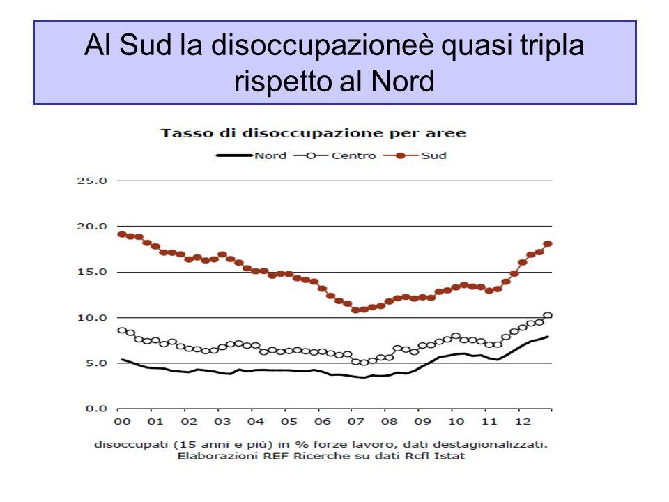 Al Sud la disoccupazioneè quasi tripla rispetto al Nord