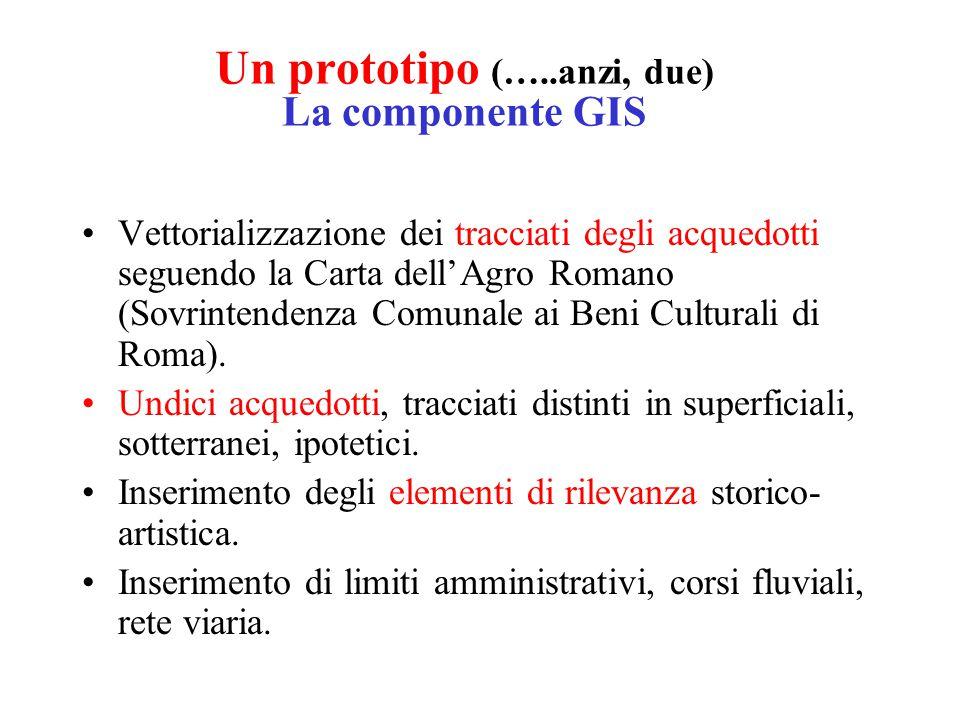 Un prototipo (…..anzi, due) La componente GIS Vettorializzazione dei tracciati degli acquedotti seguendo la Carta dell'Agro Romano (Sovrintendenza Com