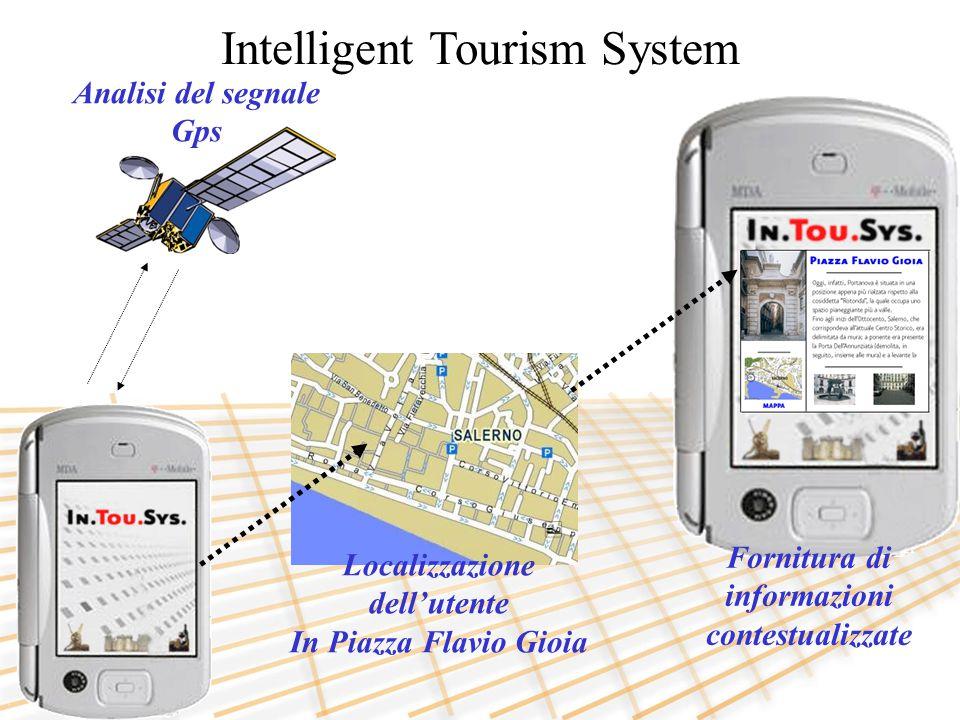 Intelligent Tourism System Analisi del segnale Gps Localizzazione dell'utente In Piazza Flavio Gioia Fornitura di informazioni contestualizzate