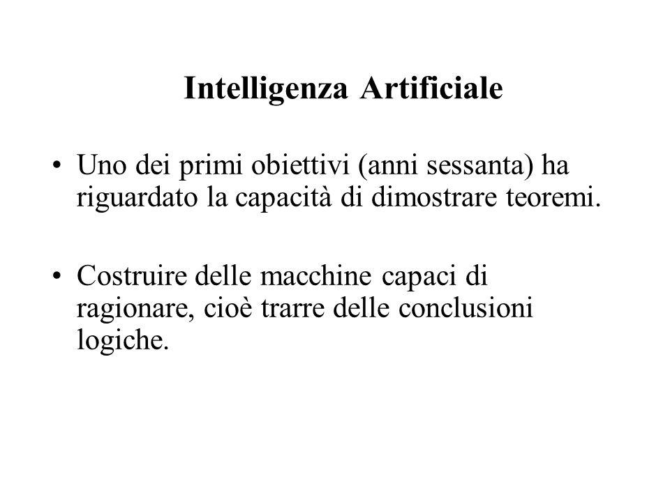 Intelligenza Artificiale Uno dei primi obiettivi (anni sessanta) ha riguardato la capacità di dimostrare teoremi. Costruire delle macchine capaci di r