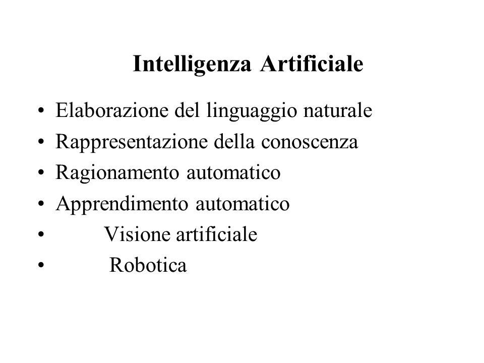 Intelligenza Artificiale Elaborazione del linguaggio naturale Rappresentazione della conoscenza Ragionamento automatico Apprendimento automatico Visio