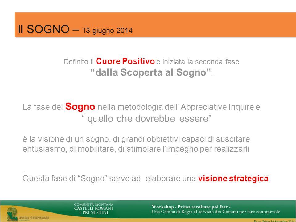 9 Il SOGNO – 13 giugno 2014 Definito il Cuore Positivo è iniziata la seconda fase dalla Scoperta al Sogno .