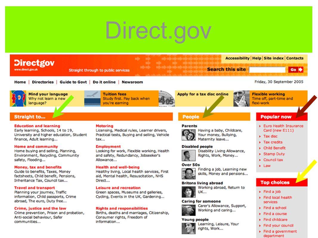 Direct.gov