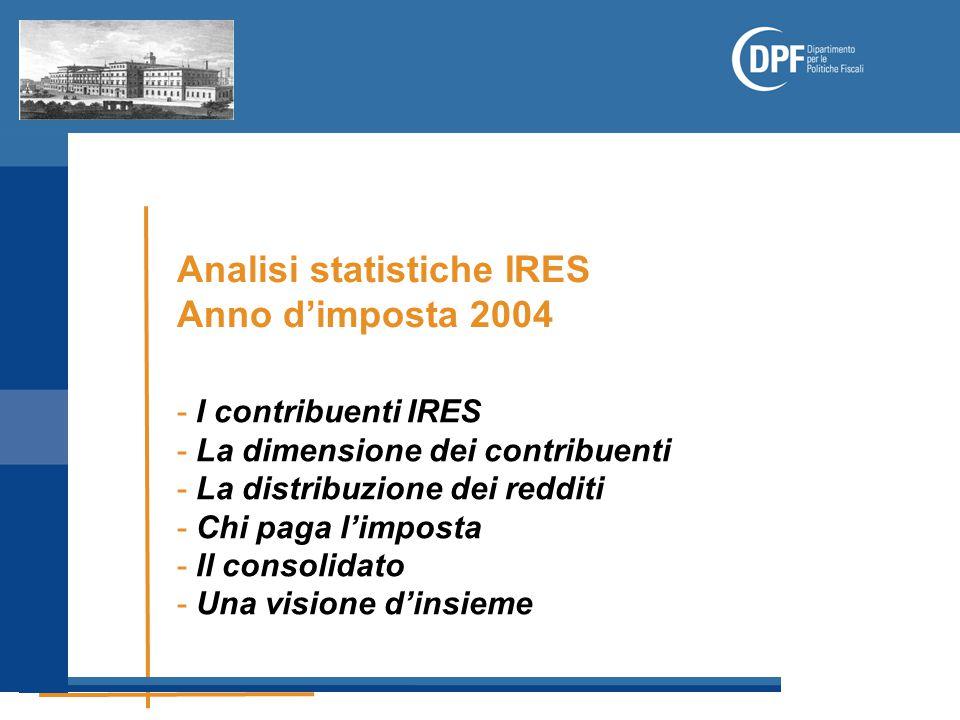 Analisi statistiche IRES Anno d'imposta 2004 -I contribuenti IRES -La dimensione dei contribuenti -La distribuzione dei redditi -Chi paga l'imposta -Il consolidato -Una visione d'insieme