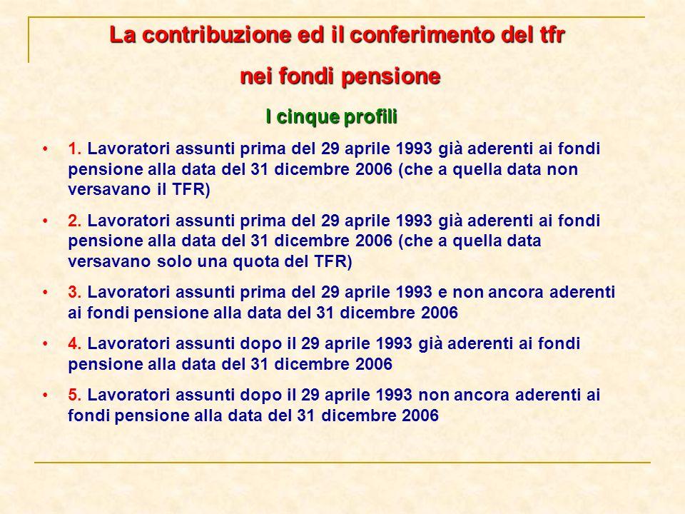 La contribuzione ed il conferimento del tfr nei fondi pensione nei fondi pensione I cinque profili 1.