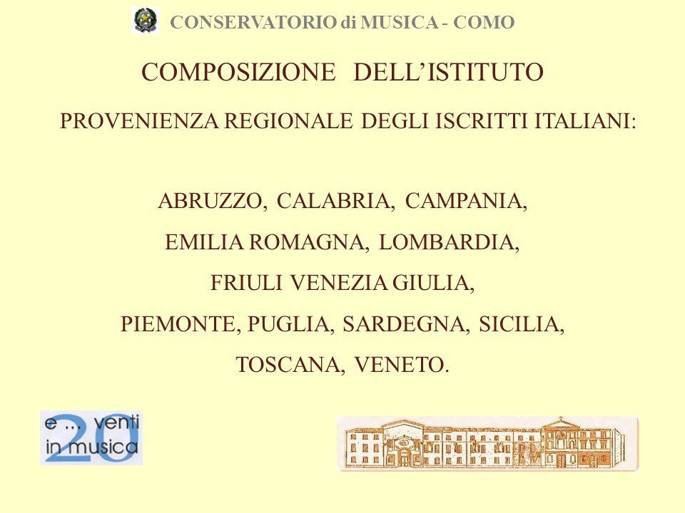 CONSERVATORIO di MUSICA - COMO PROVENIENZA REGIONALE DEGLI ISCRITTI ITALIANI: ABRUZZO, CALABRIA, CAMPANIA, EMILIA ROMAGNA, LOMBARDIA, FRIULI VENEZIA G
