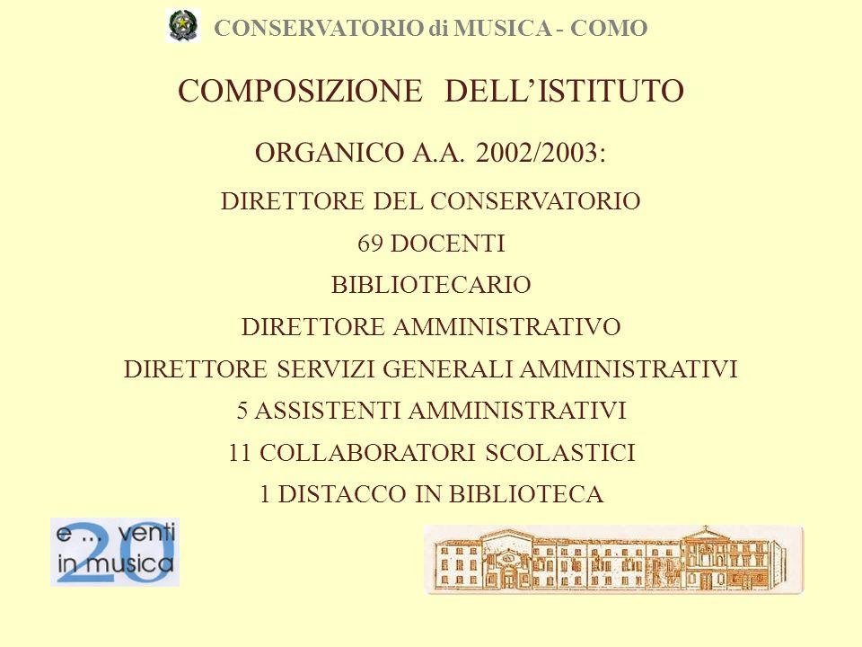 CONSERVATORIO di MUSICA - COMO ORGANICO A.A. 2002/2003: DIRETTORE DEL CONSERVATORIO 69 DOCENTI BIBLIOTECARIO DIRETTORE AMMINISTRATIVO DIRETTORE SERVIZ