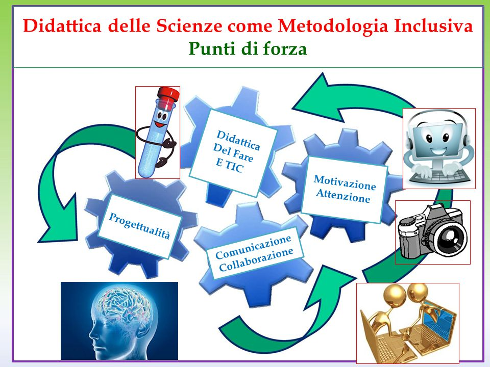 Didattica Del Fare E TIC Motivazione Attenzione Progettualità Comunicazione Collaborazione Didattica delle Scienze come Metodologia Inclusiva Punti di