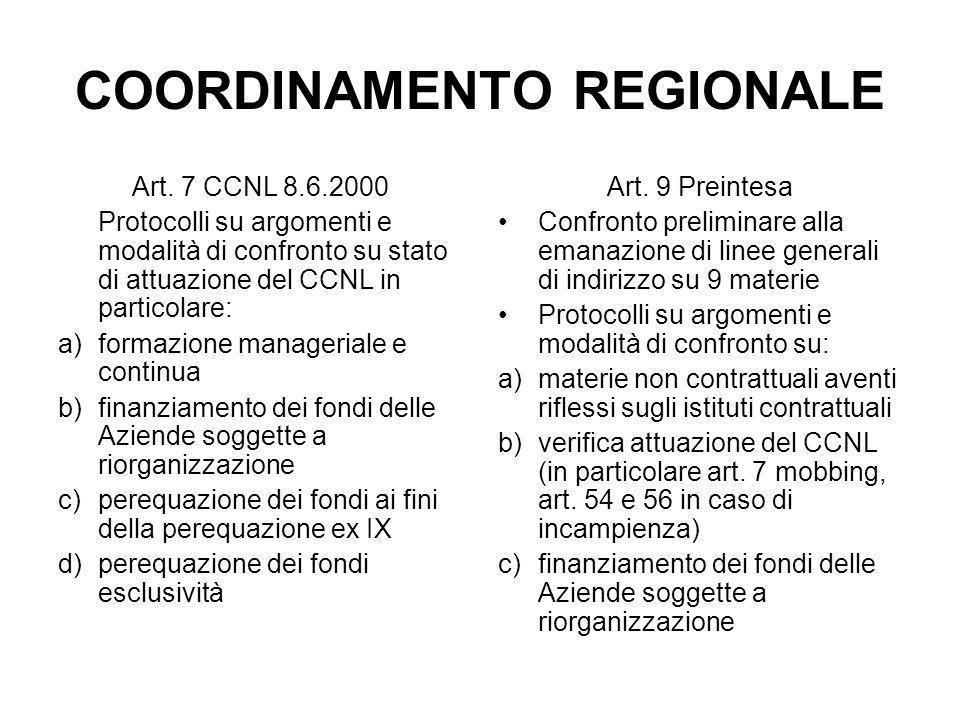 COORDINAMENTO REGIONALE Art. 7 CCNL 8.6.2000 Protocolli su argomenti e modalità di confronto su stato di attuazione del CCNL in particolare: a)formazi